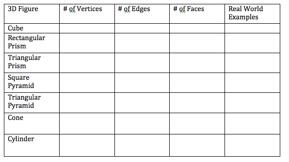 how to make table of figures in word